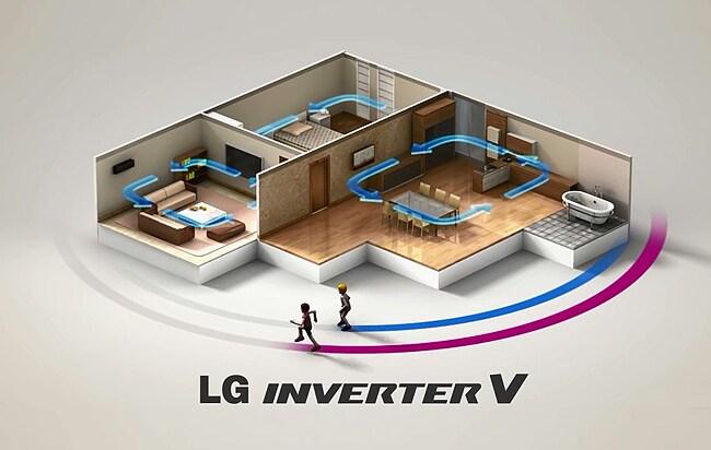 LG Inverter V tehnologija
