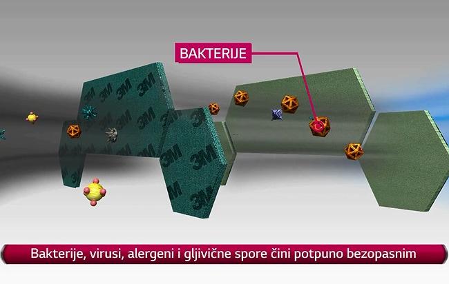 LG Inverter V- 3M Multi zaštitni filter