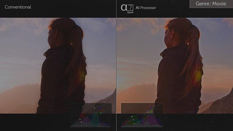 """Ovo je videozapis o tehnologiji AI Picture Pro. Kliknite gumb """"Pogledaj cijeli videozapis"""" za reprodukciju videozapisa."""