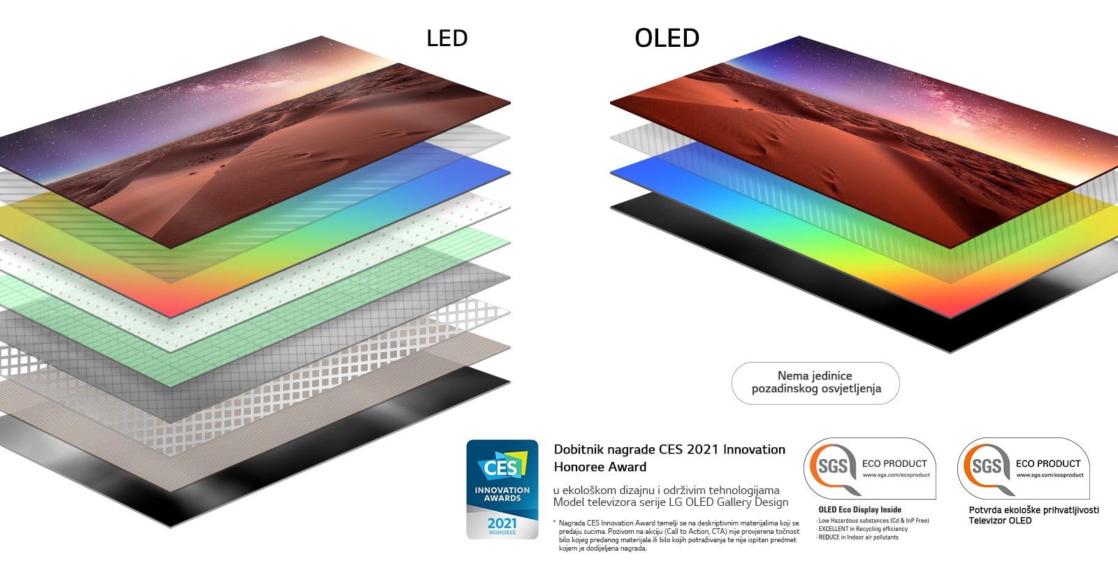 Primerjava sestave zaslona zaslona televizorja z LED osvetlitvijo in samoosvetljenega televizorja OLED (predvajanje videoposnetka)