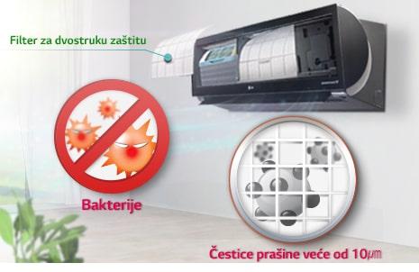 Filter za dvostruku zaštitu
