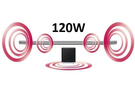 2.1-kanalni zvučni sustav snage 120 W