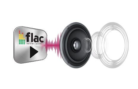 HD reprodukcija zvuka
