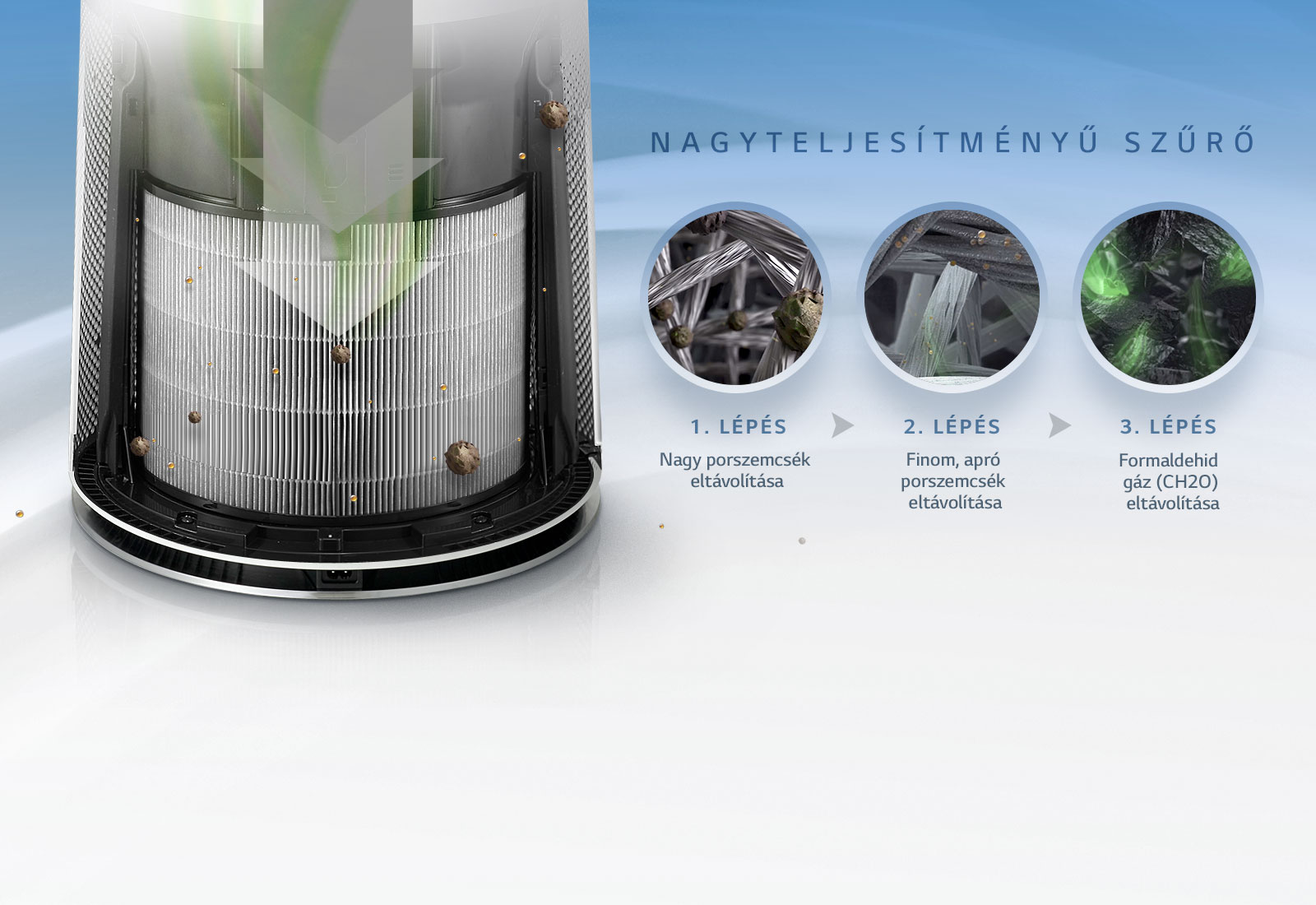 360° Total Care System3