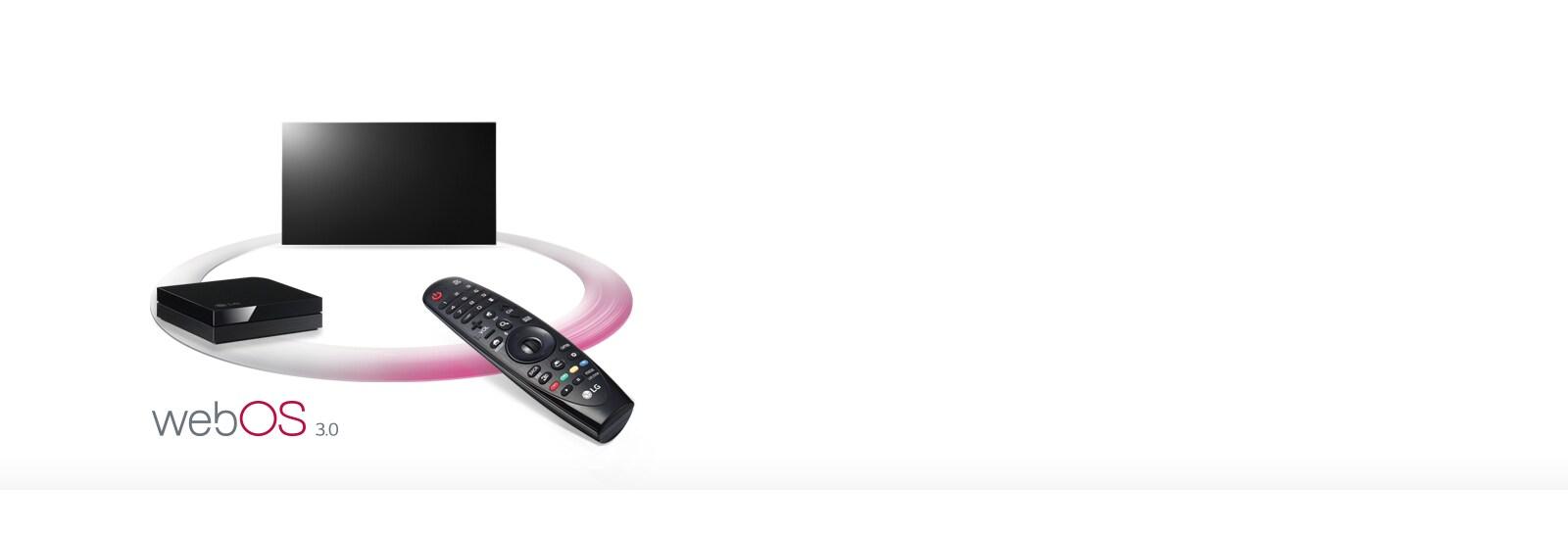 Magic Remote (Mozgásérzékelős távirányító)