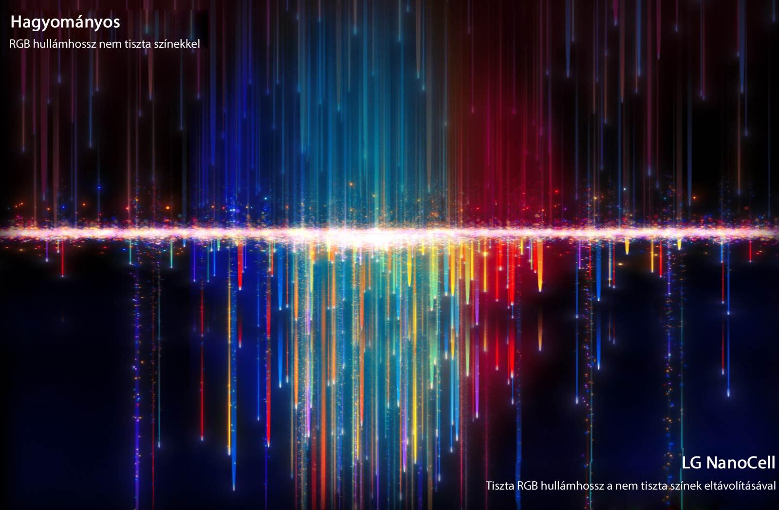 Felül nem tiszta színek látható, ahogy a hagyományos TV-ken láthatók, alul pedig áthaladnak a NanoCell szűrőn, hogy tiszta színek jöjjenek létre (videó megtekintése).
