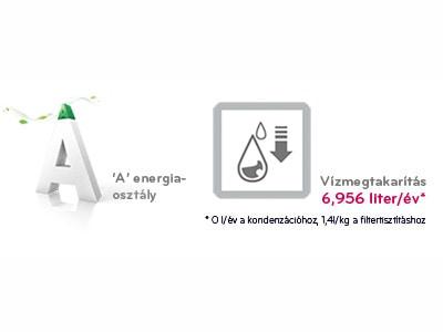Energia- és vízmegtakarítás