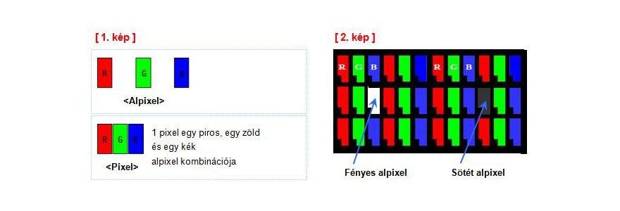 LG Electronics Pixel Bug Rules I.