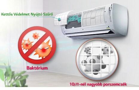 Antibakteriális légszűrő