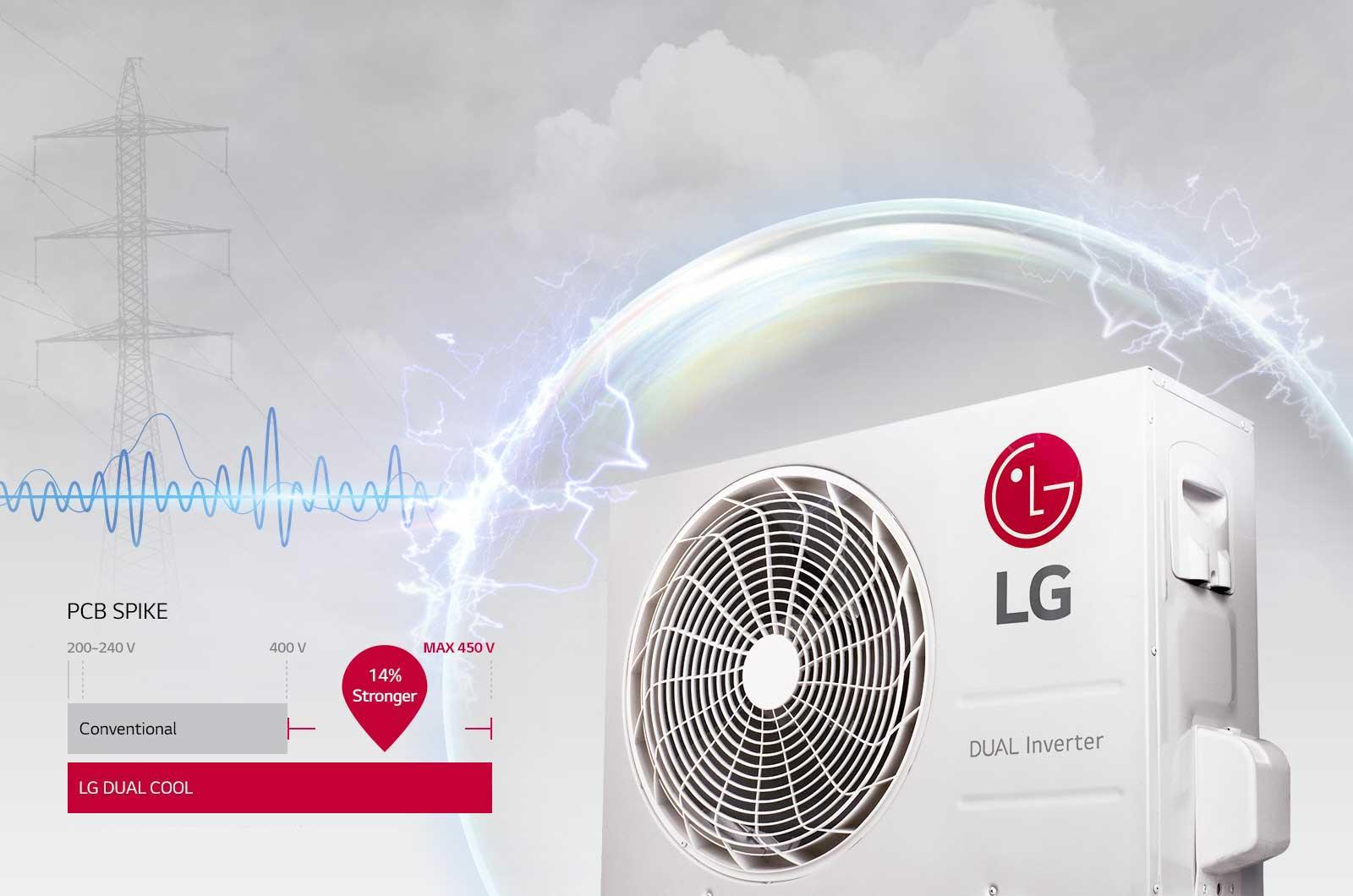 T19EV4-AC_LG_Dual_Cool_Eco_AmanVoltaseTinggi_D