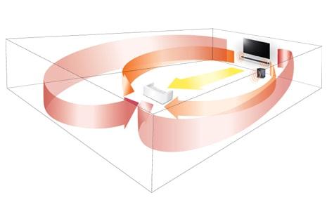 3D Surround Processor