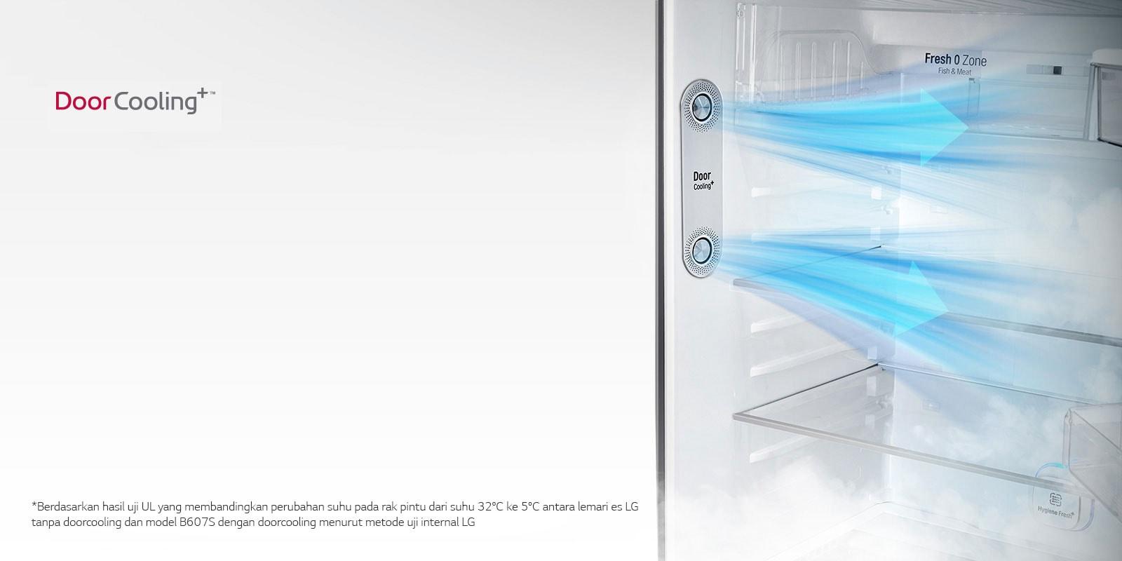 GN-H602HLHU_DoorCooling_31102017_D_v1