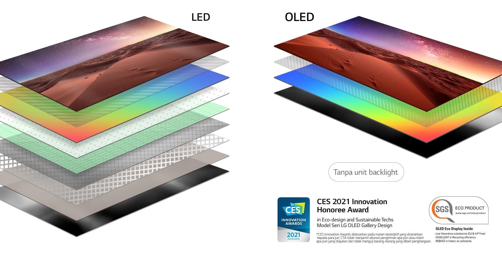 Perbandingan komposisi lapisan layar TV LED dengan backlight dan TV OLED dengan self-lit (saksikan video)