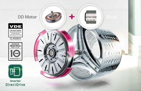 Inverter Direct Drive™