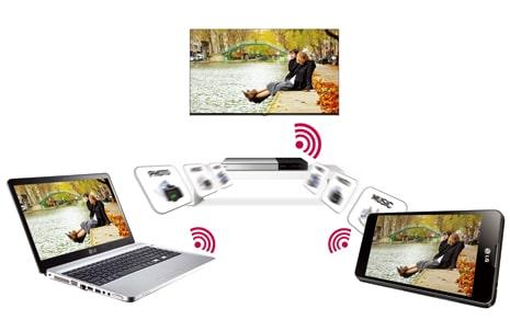 Wi-Fi Direct™