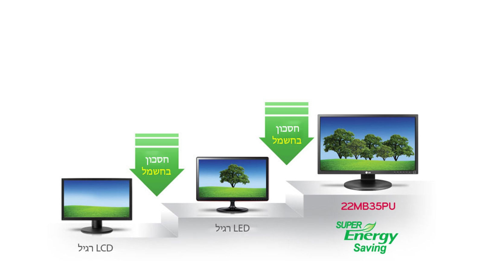 Energy saving 1