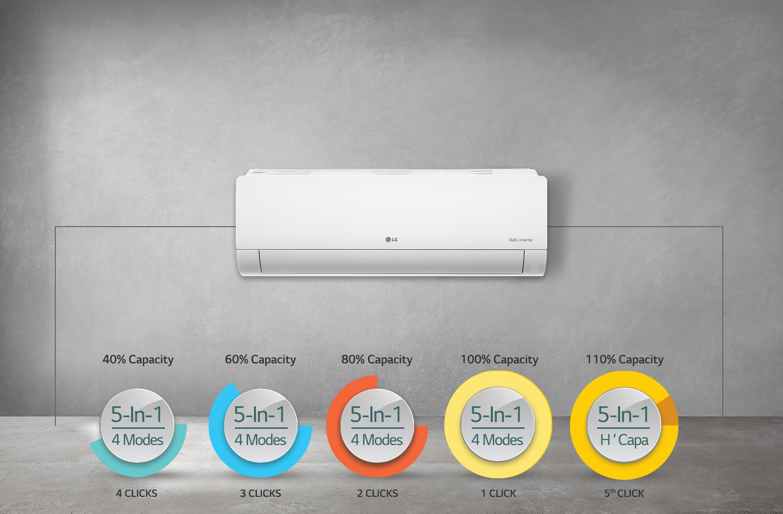 LG MS-Q18SWZD Convertible 5-in-1 Cooling