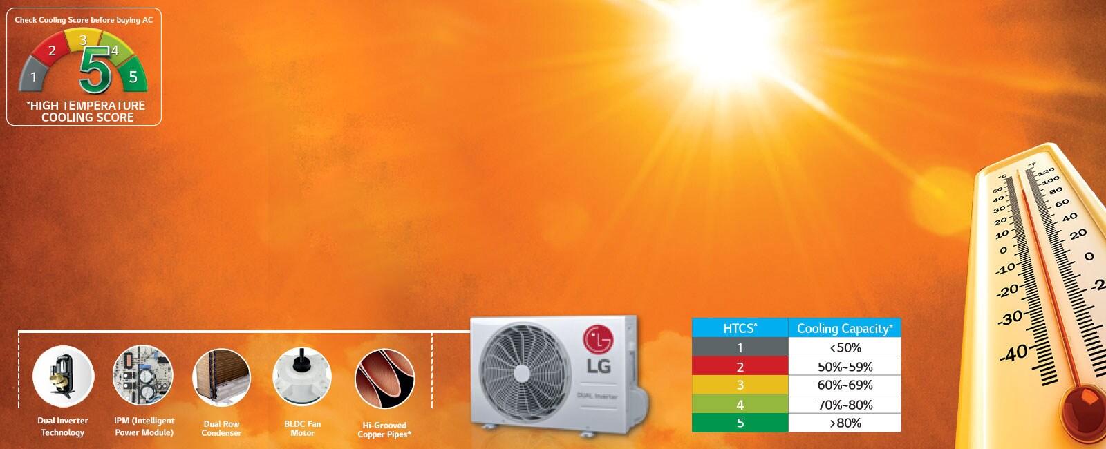 LG LS-Q18BNYD High Temperature Cooling Score