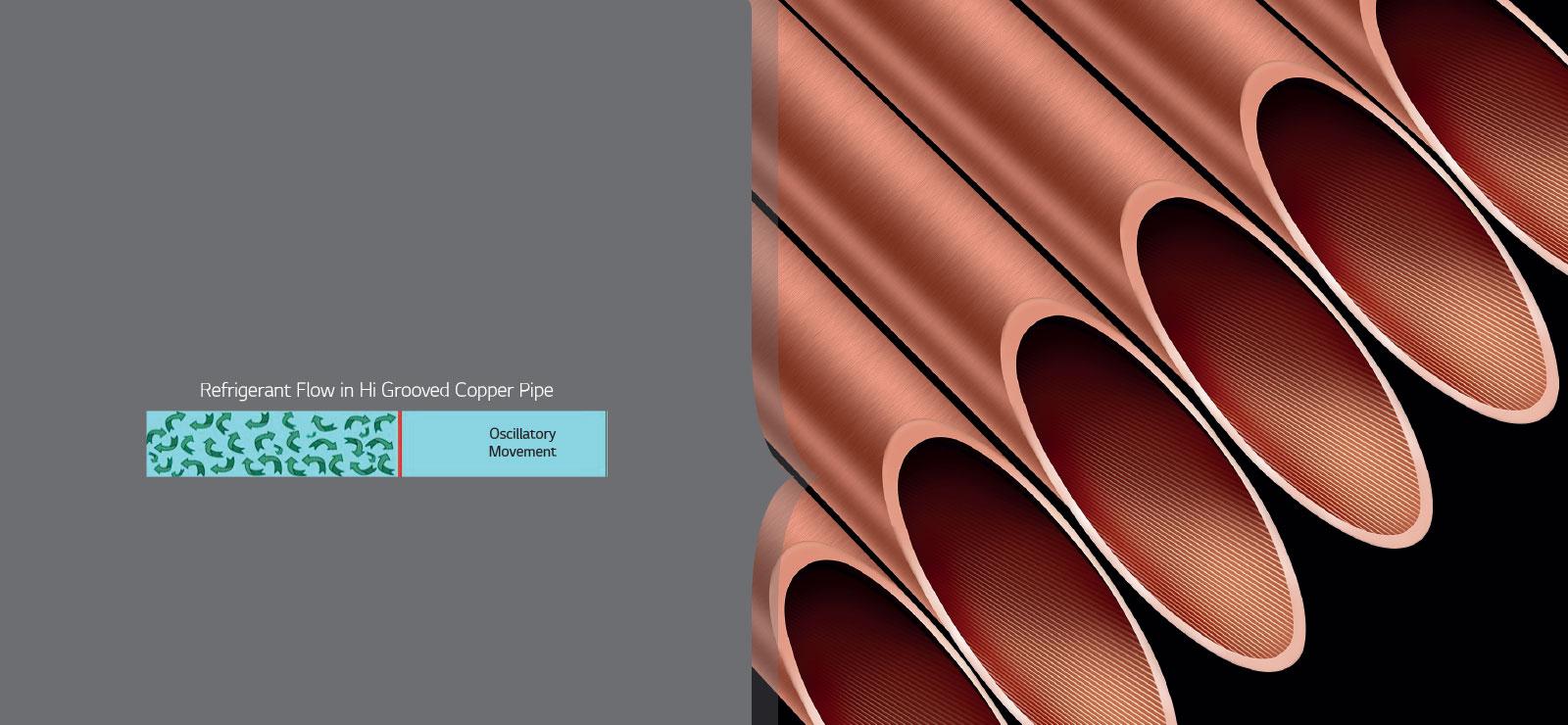 LG LS-Q18BNZD hi- grooved copper