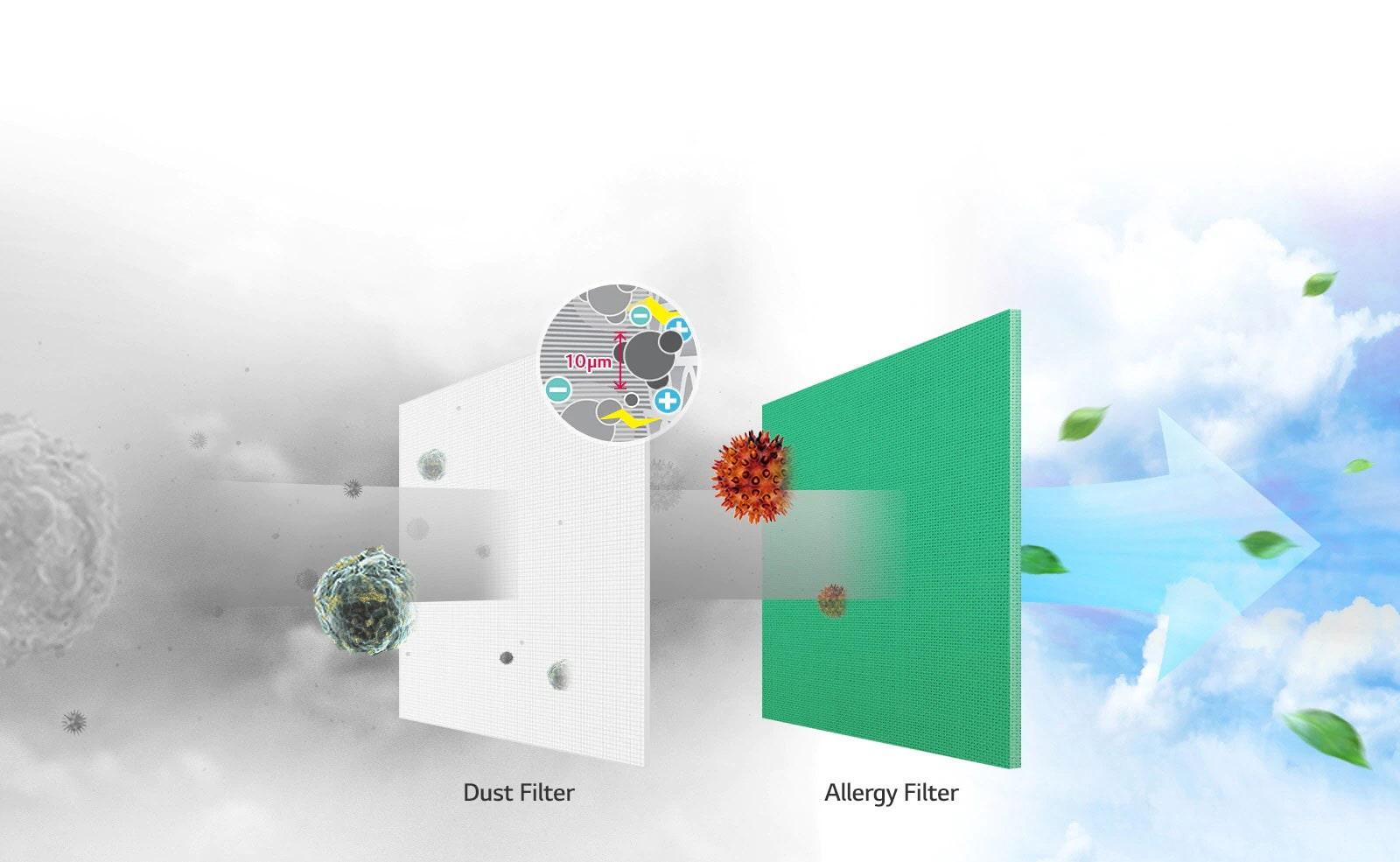 LG MS-Q18FNZD Anti Allergy Filter
