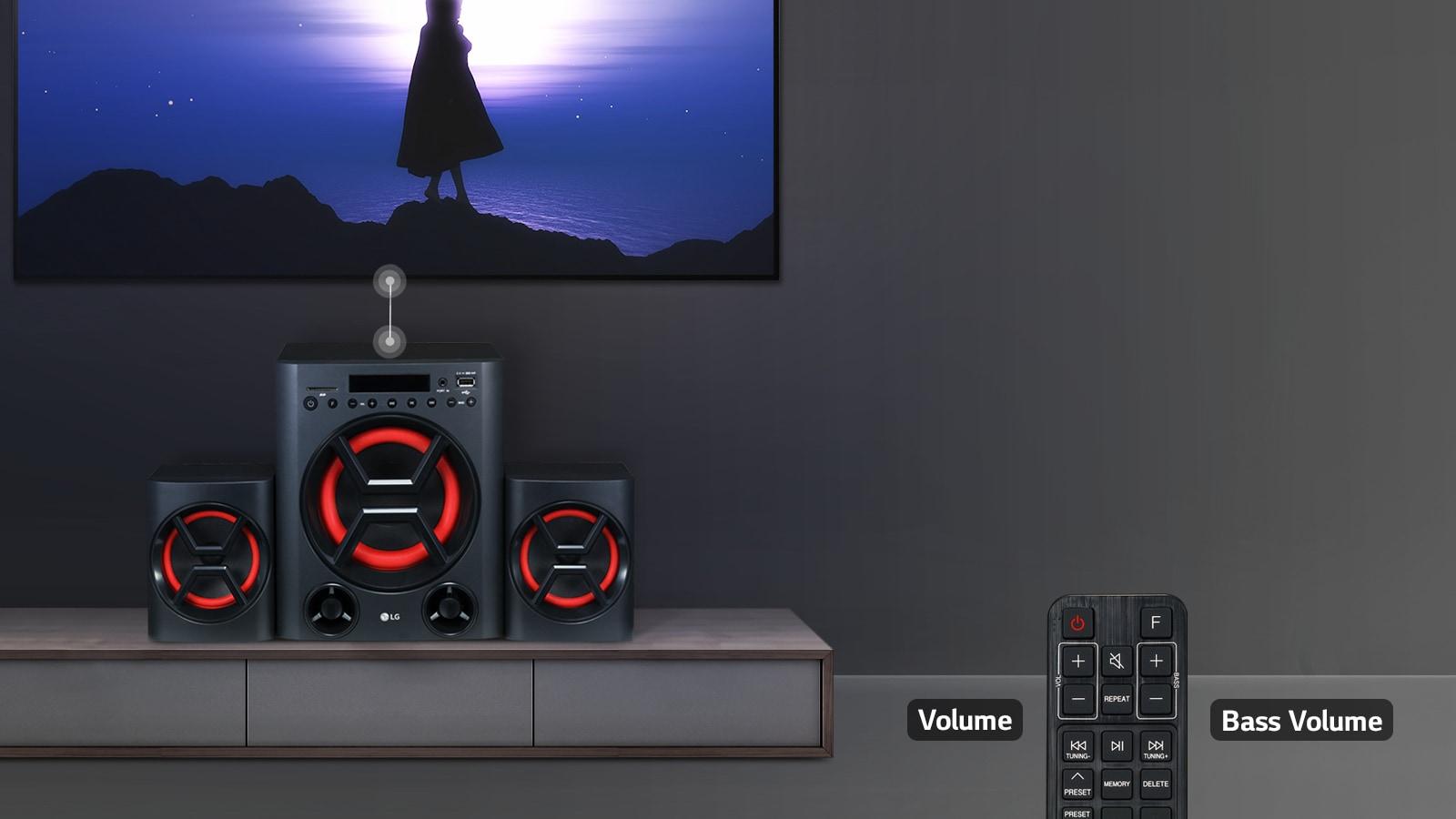 Specially Designed Remote Control<br>1