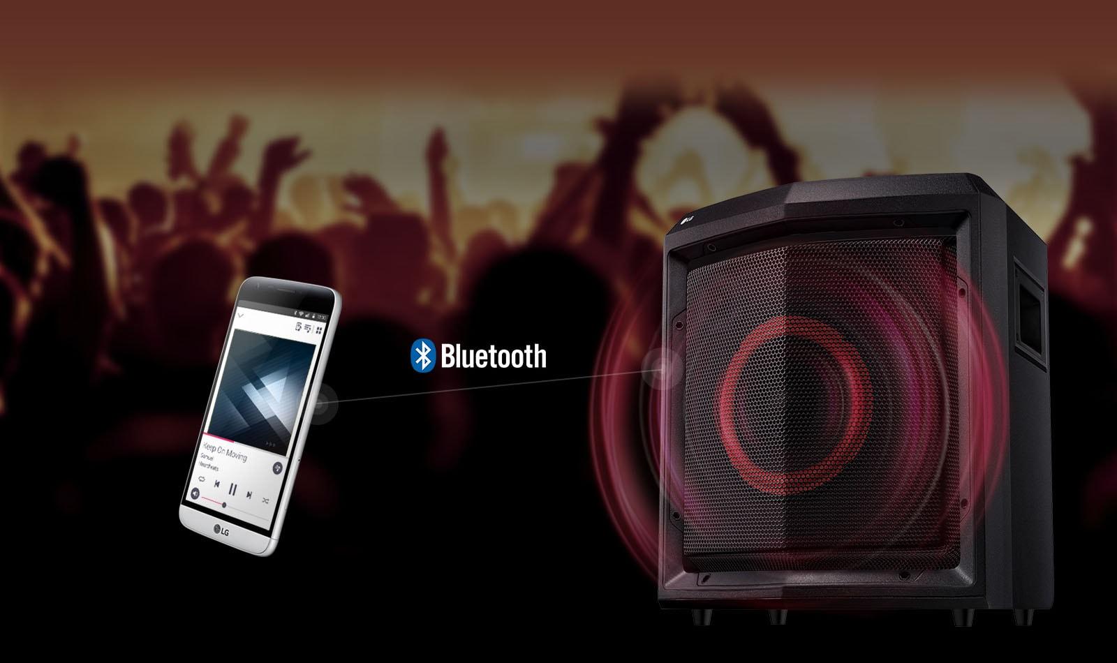 Bluetooth Connectivity FH2