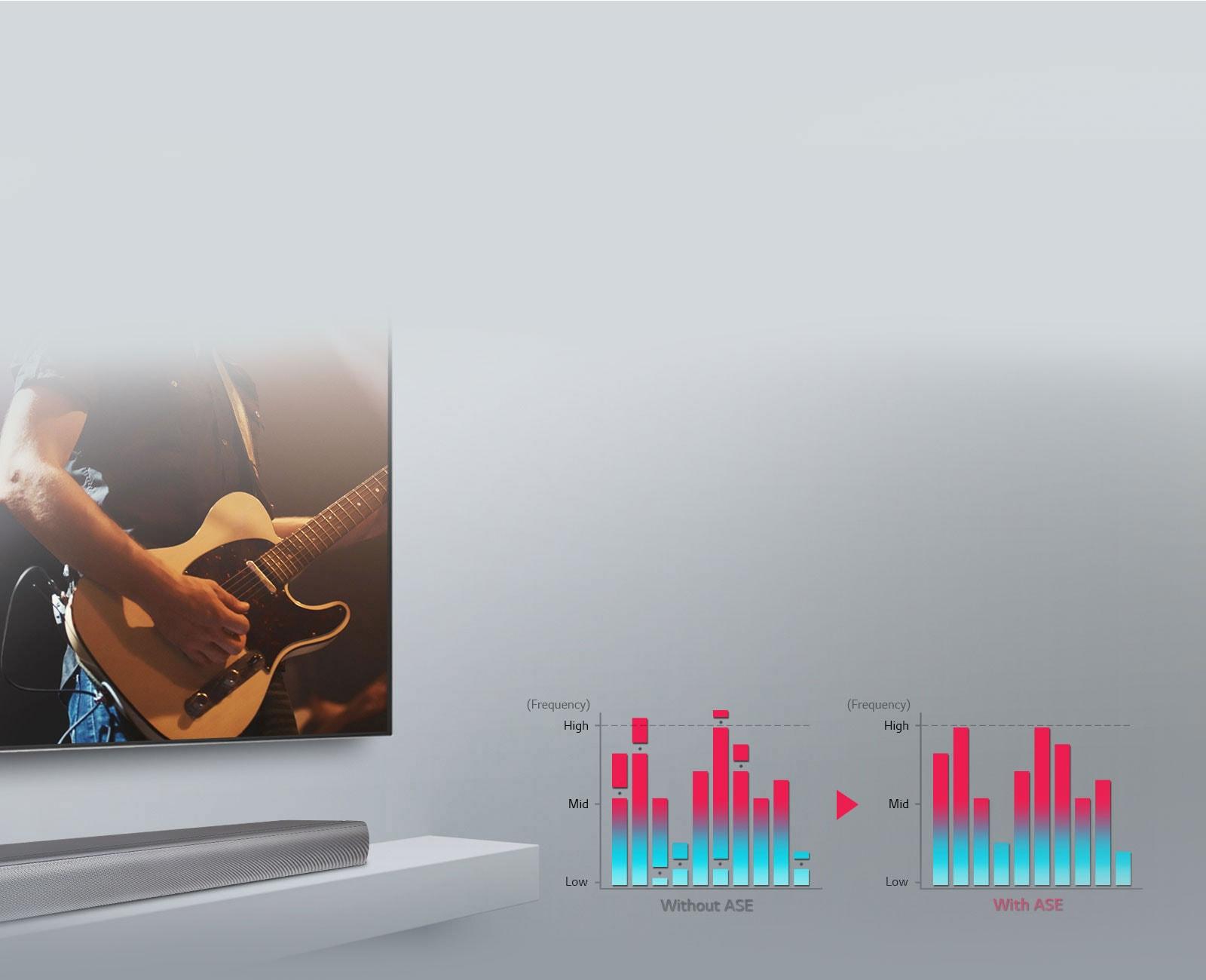 Auto Sound Engine, sound balance at any volume