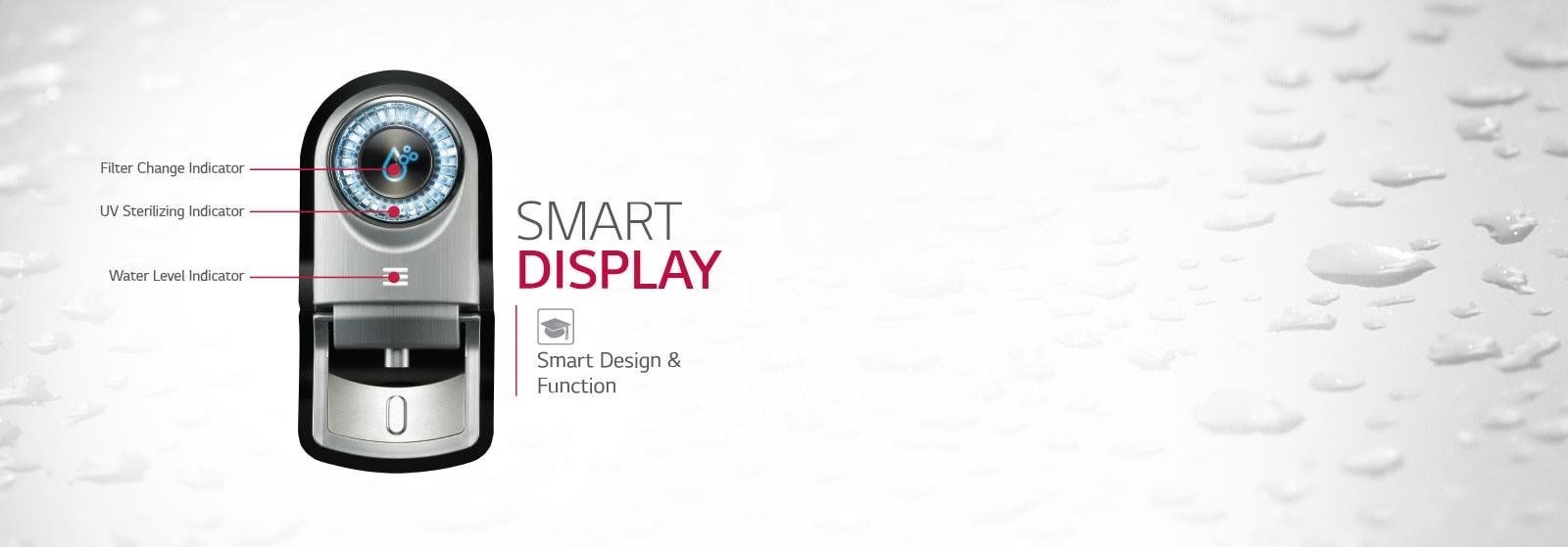 Smart-Display