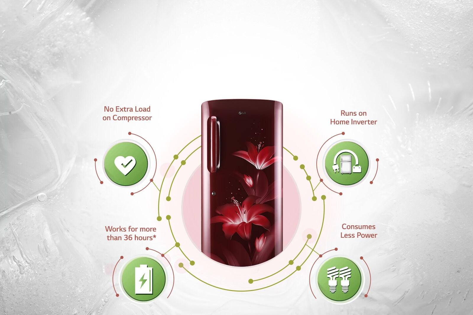 LG GL-D191KBPX 188 ltr smart connect