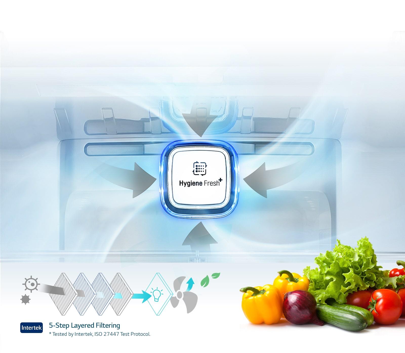 gr mfwahl multi door side by side refrigerator lg 99 999%252525 fresh air hygiene fresh