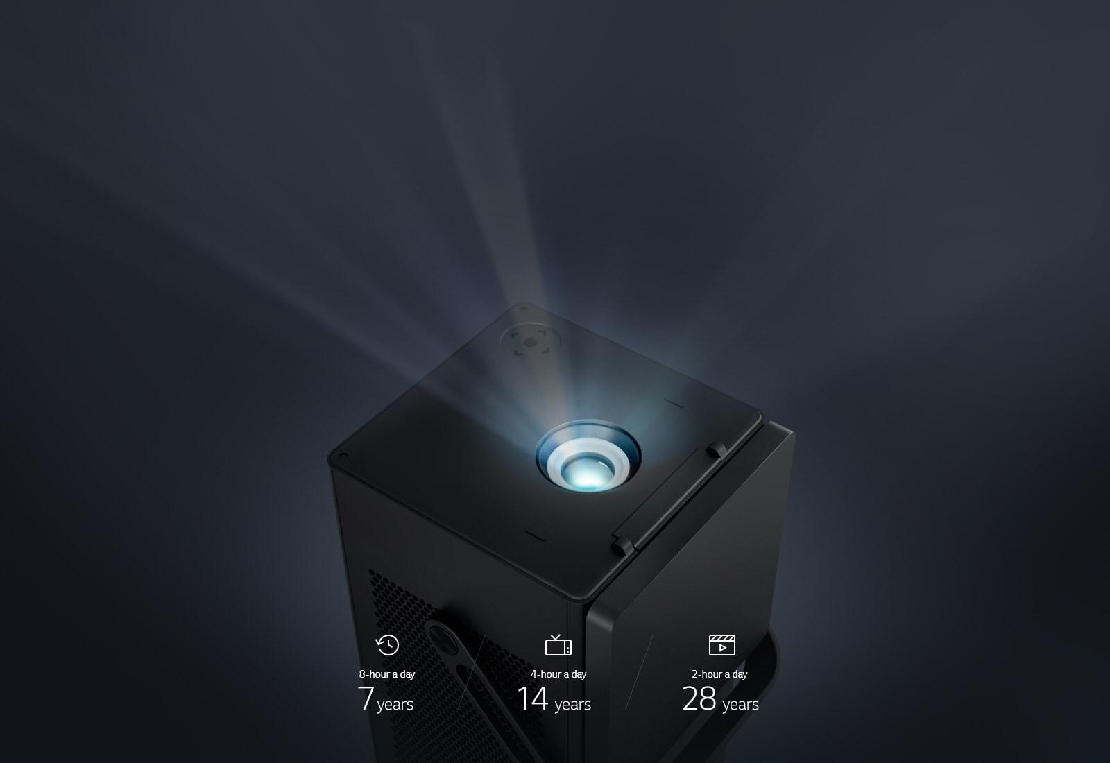 LG 20,000-hour Laser Life