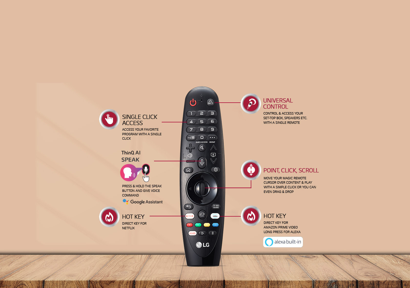 Téléviseur LG Magic Remote Ultra HD
