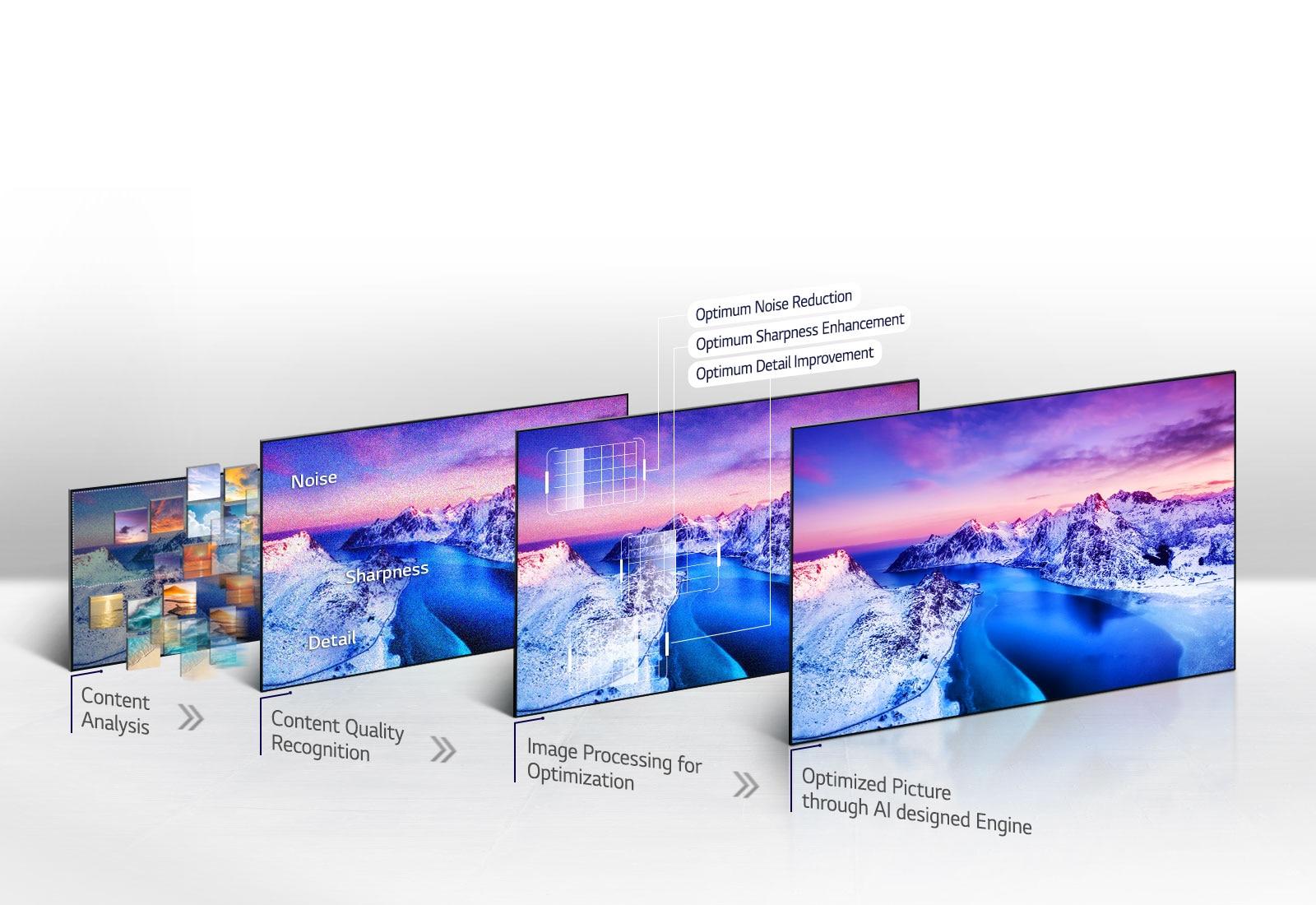 LG AI Picture OLED TV