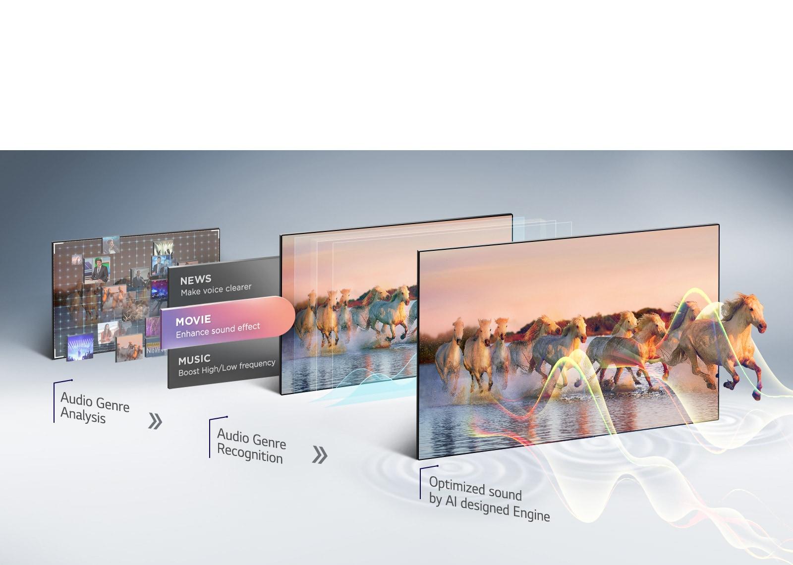 LG AI Sound OLED TV