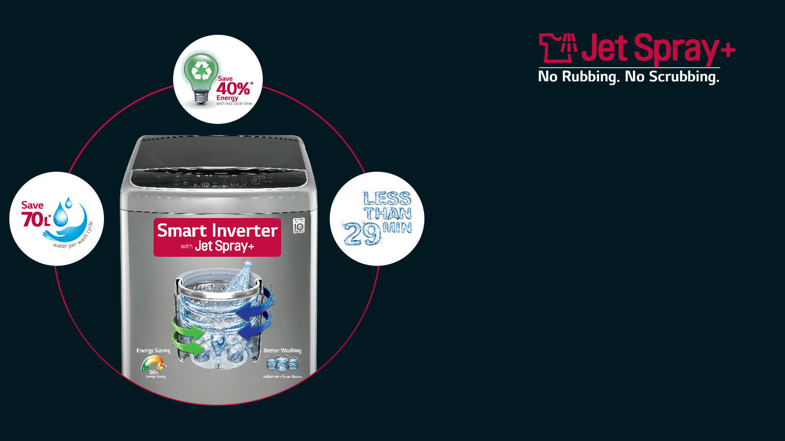 LG Top Loading Washing Machine with Jet Spray+