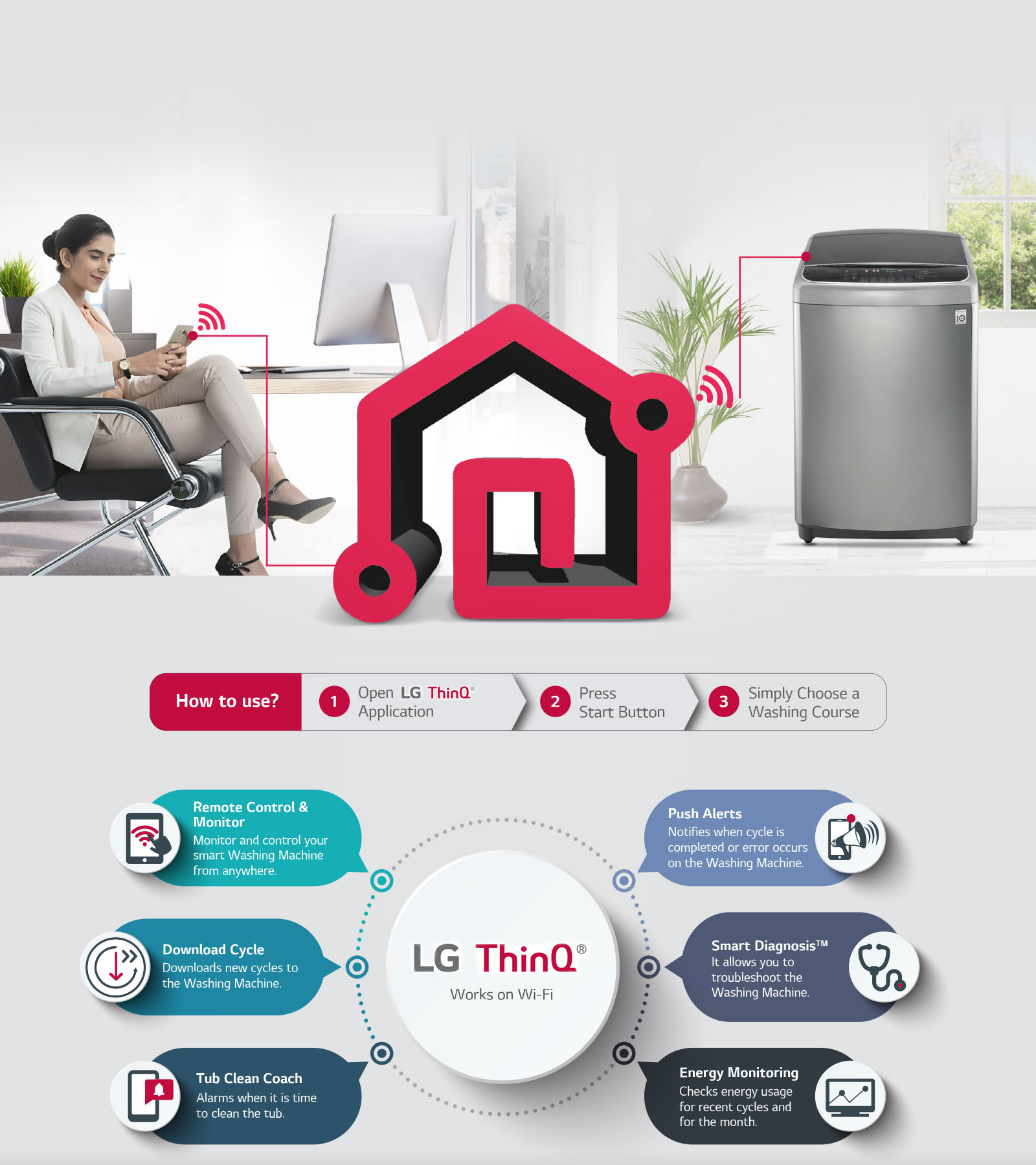 LG ThinQ Top Loading Washing Machine