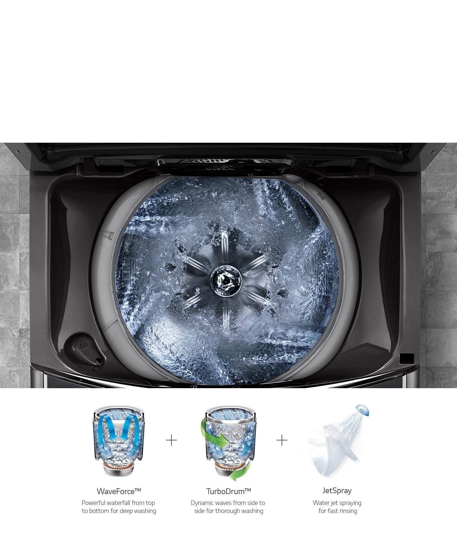LG TurboWash3D