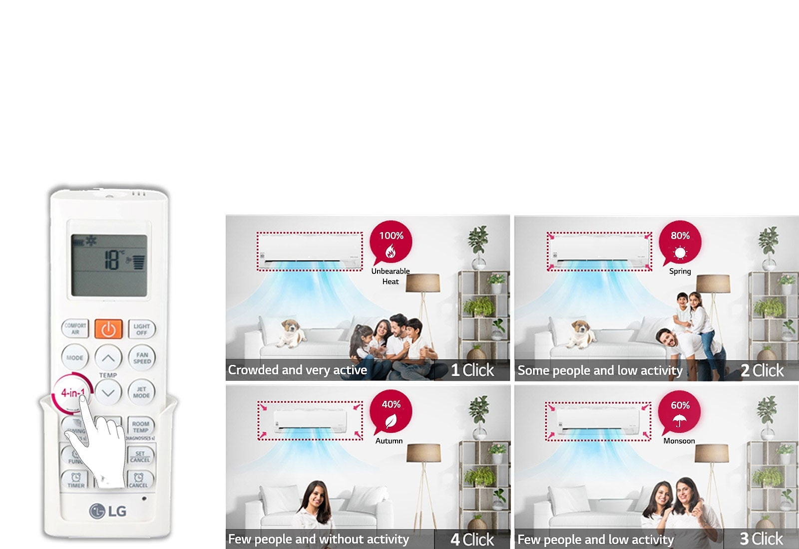 LG MS-Q18JNXA Convertible 4-in-1 Cooling
