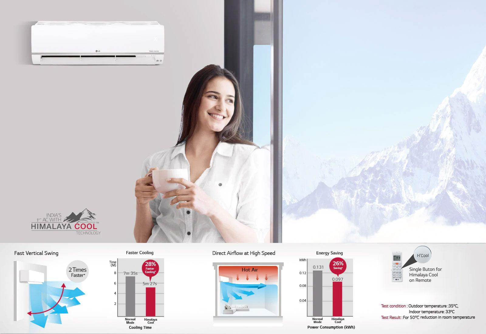 LG MS-Q18JNXA Himalaya Cool