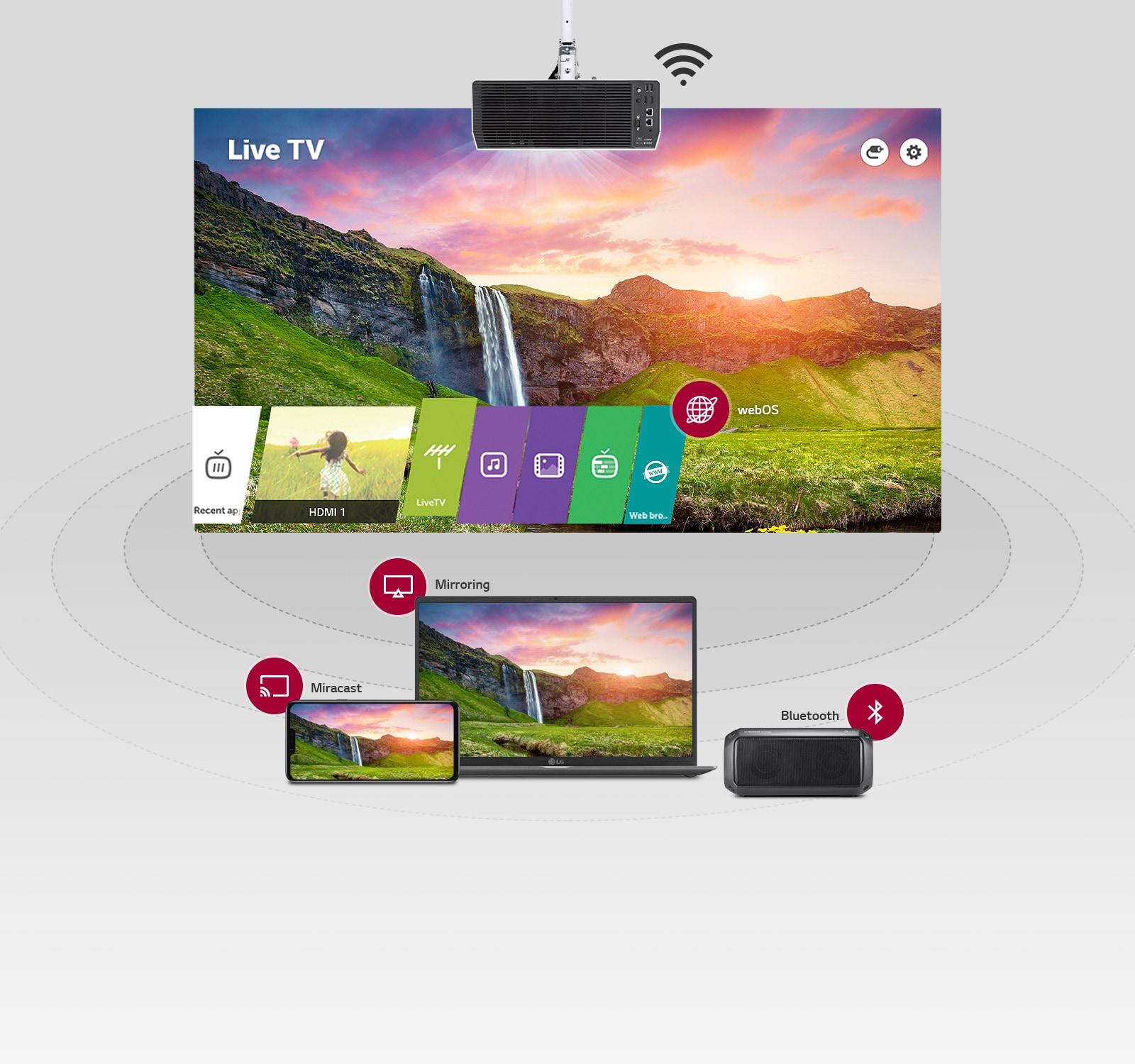 LG BU50NST webOS + zrcaljenje + Bluetooth