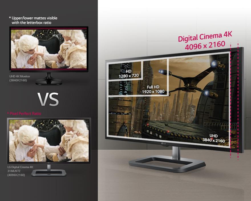 Digital Cinema 4K Resolution