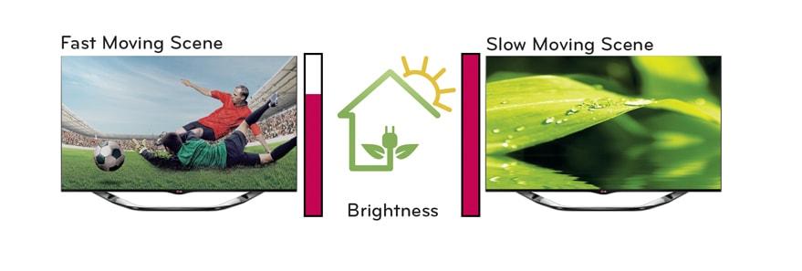 Motion Eco Sensor