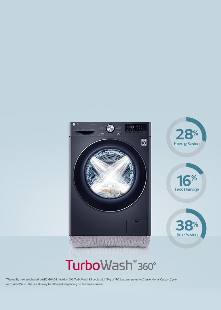 Front Load Washing Machines With Lg Thinq Buy Online Lg India