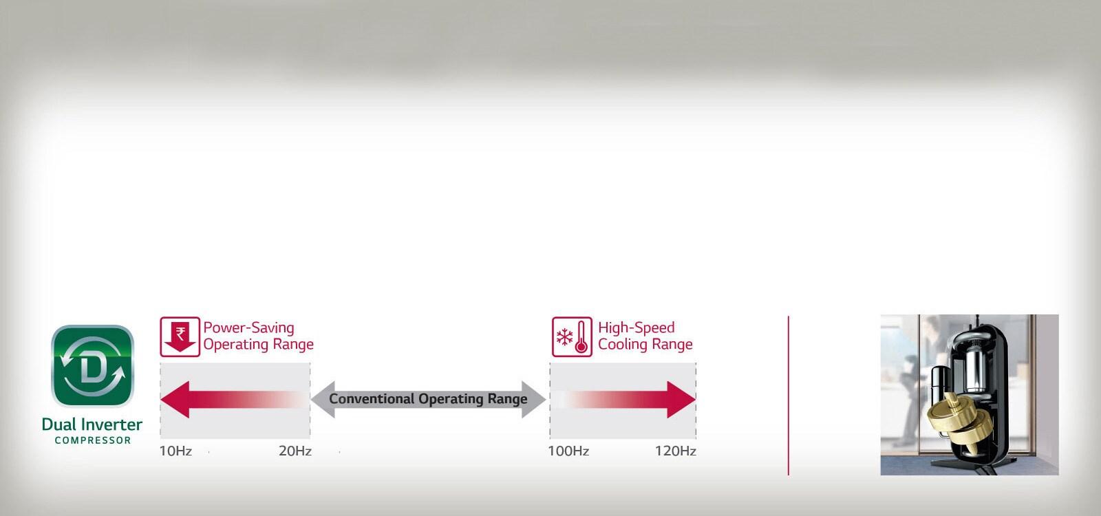 LG LS-H12VNXD Dual Inverter Compressor