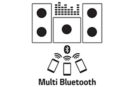 Bluetooth® Multipoint
