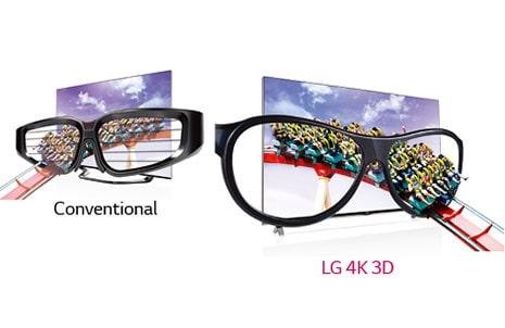 Comfortable 4K 3D