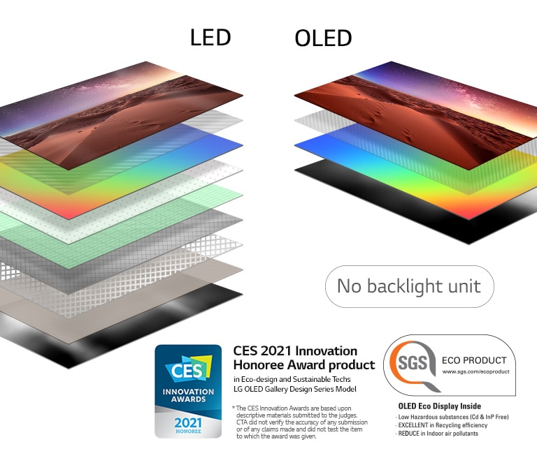 LG OLED65C1PTZ Eco-friendly OLED