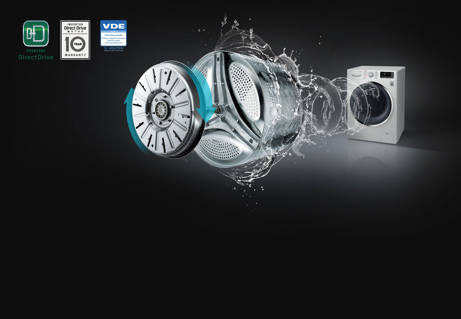 LG FHT1408ZWL 6.5 kg Invertor Technology