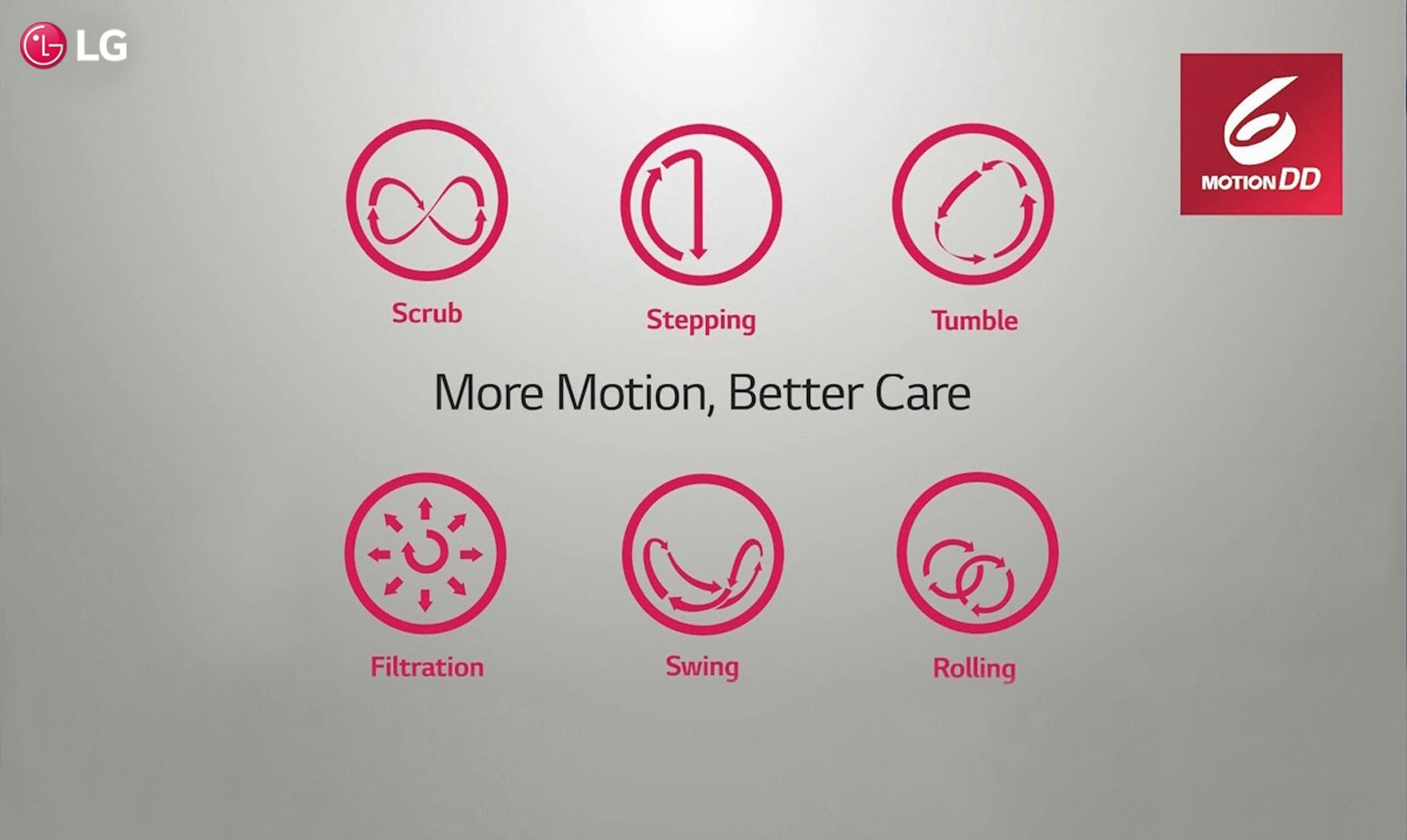 LG FHT1208ZNW More Motion Better Care