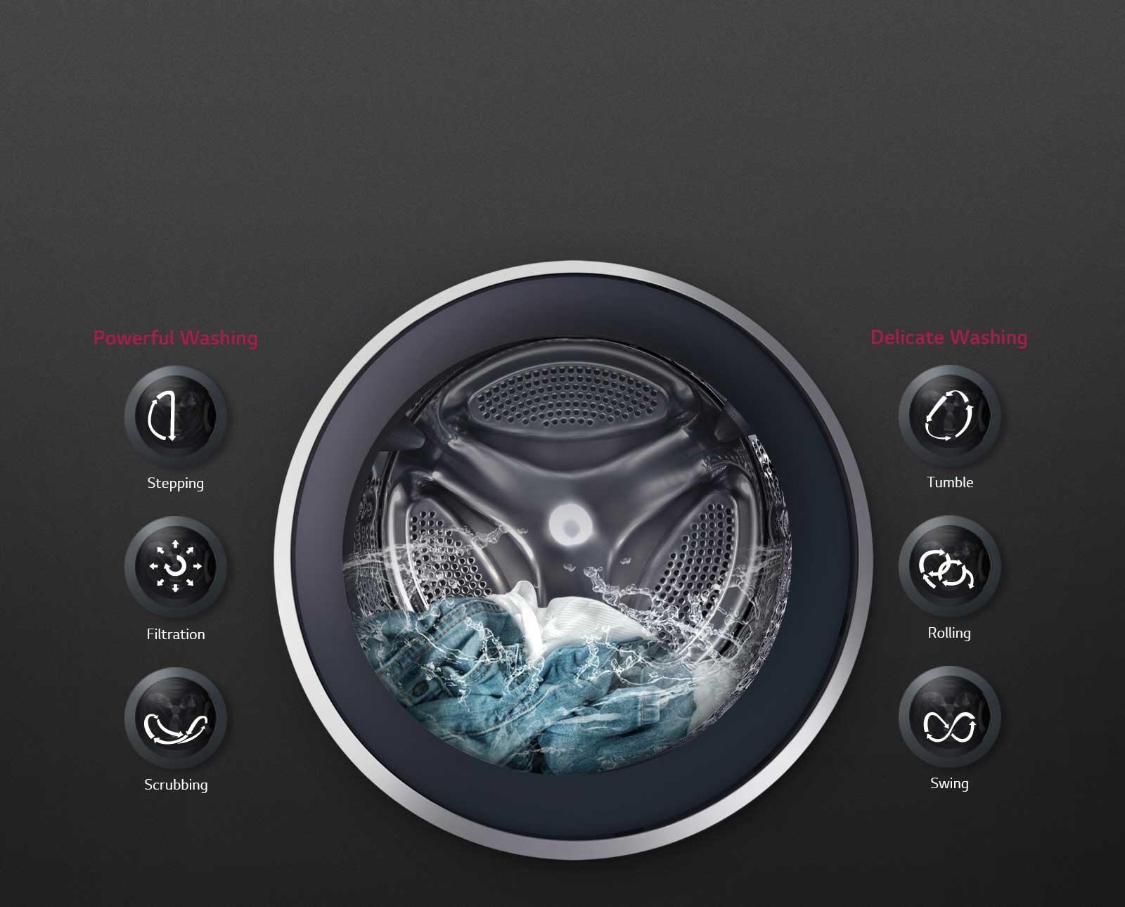 LG FHV1408ZWB Optimal Wash